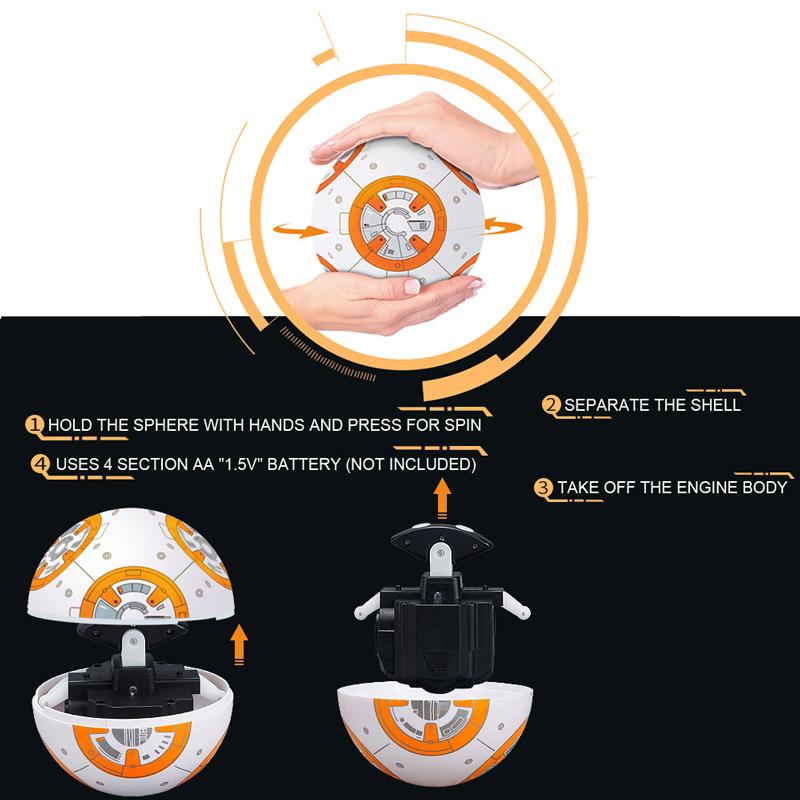 BB-8 RC Robot Ball Remote Control Planet Boy